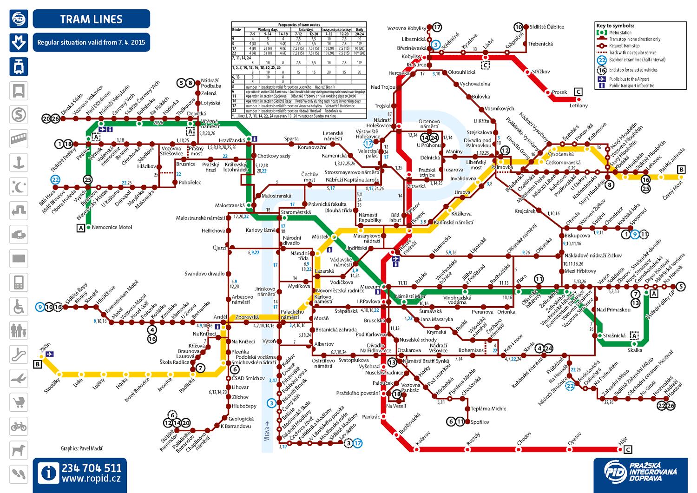 Karta över spårvagnar i Prag